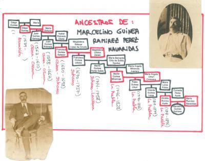 20100501132210-foto-ancestros-marcelino-guinea.jpg