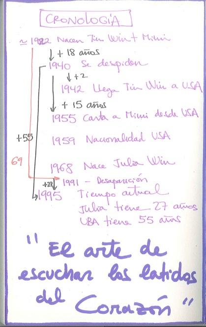 20110220025818-cronologia.jpg