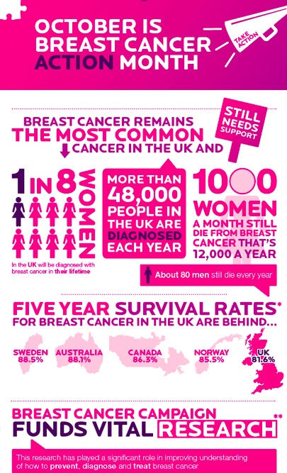 20131004003553-stats-on-breast-cancer.jpg